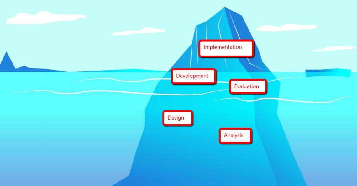 teaching_iceberg